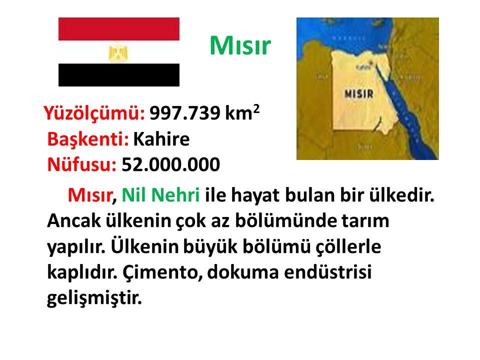 Mısır Yüzölçümü: 997.739 km2 Başkenti: Kahire Nüfusu: 52.000.000