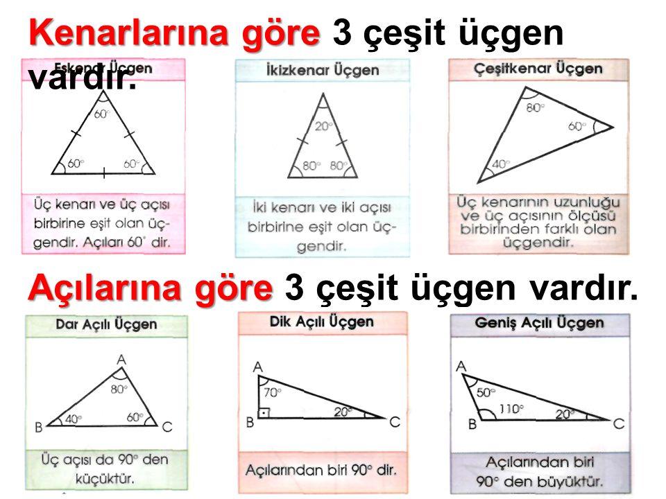 Kenarlarına göre 3 çeşit üçgen vardır.
