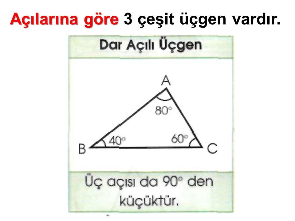 Açılarına göre 3 çeşit üçgen vardır.