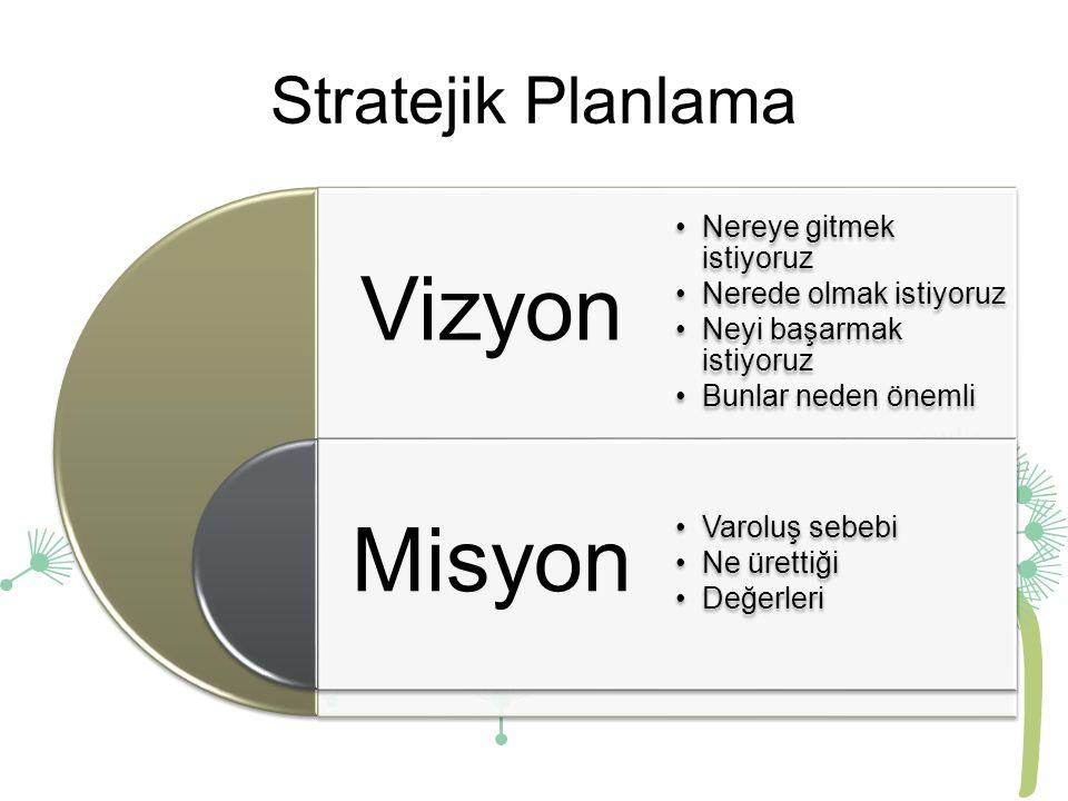 Vizyon Misyon Stratejik Planlama Nereye gitmek istiyoruz