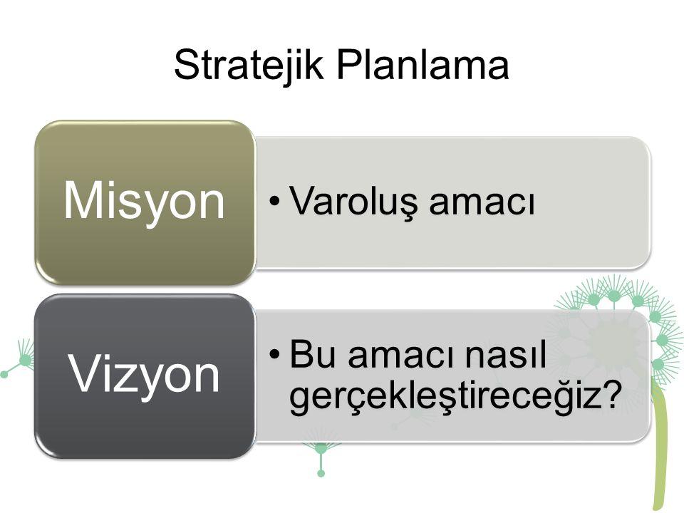Misyon Vizyon Stratejik Planlama Varoluş amacı