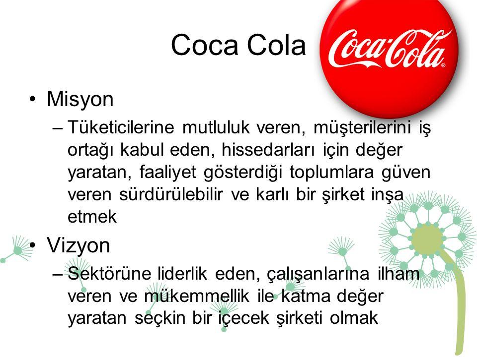 Coca Cola Misyon Vizyon