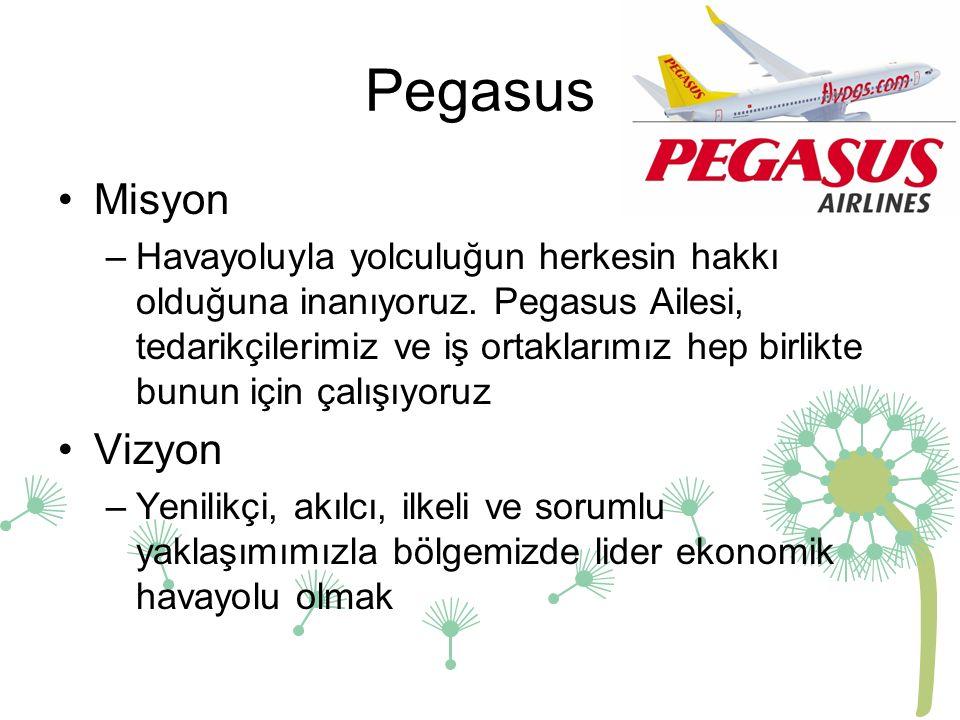 Pegasus Misyon.