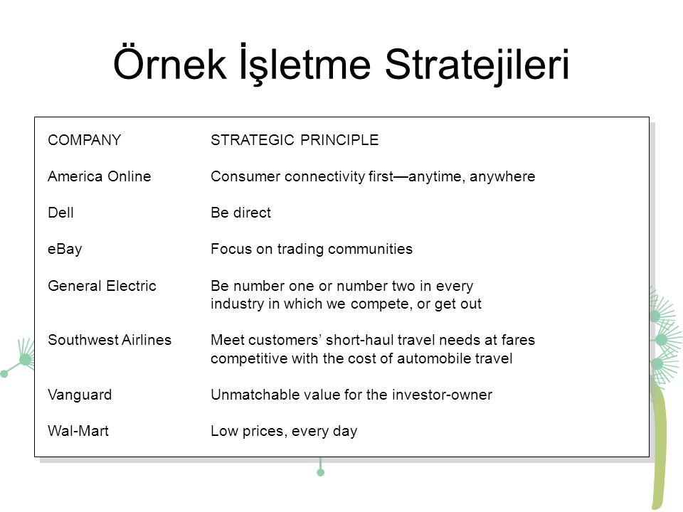 Örnek İşletme Stratejileri