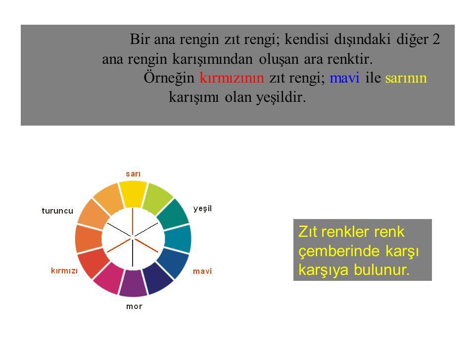 Bir ana rengin zıt rengi; kendisi dışındaki diğer 2 ana rengin karışımından oluşan ara renktir. Örneğin kırmızının zıt rengi; mavi ile sarının karışımı olan yeşildir.