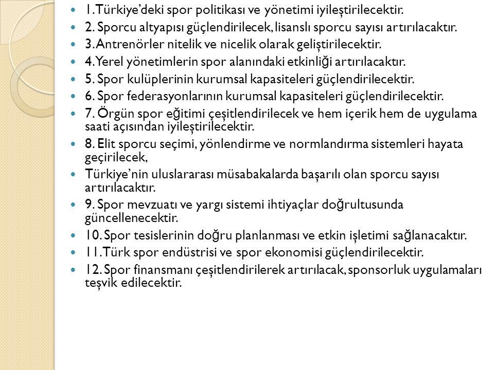 1. Türkiye'deki spor politikası ve yönetimi iyileştirilecektir.