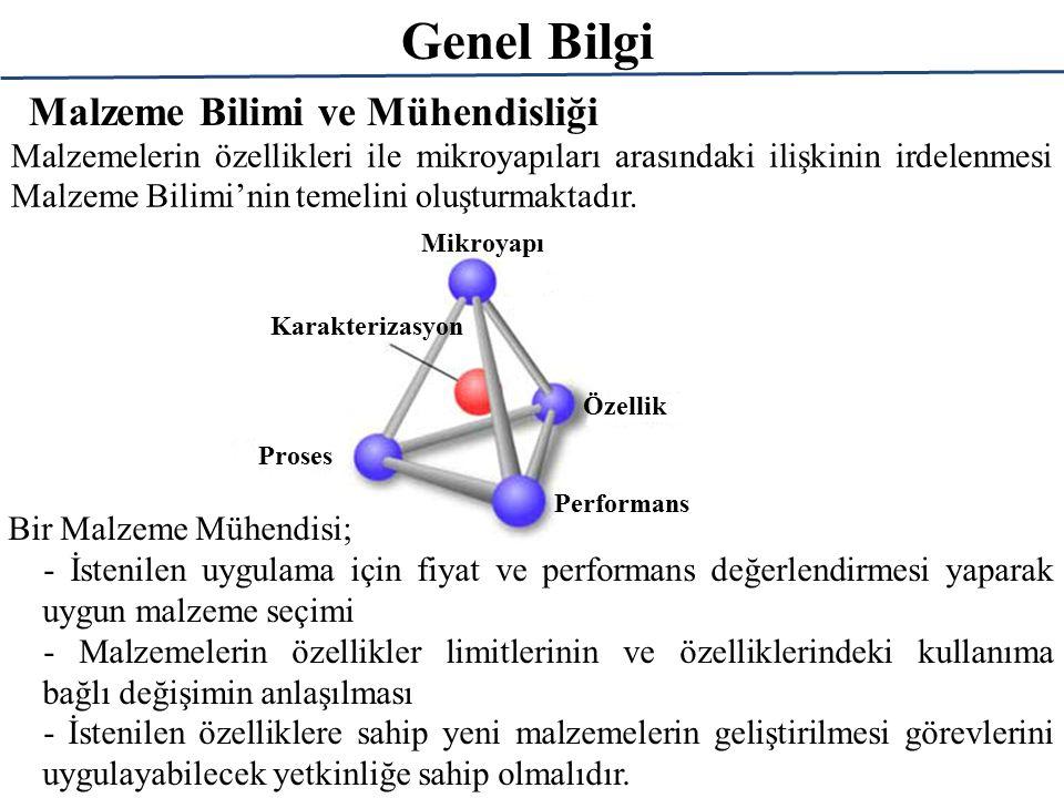 Genel Bilgi Malzeme Bilimi ve Mühendisliği