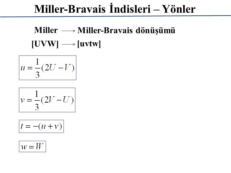 Miller-Bravais İndisleri – Yönler