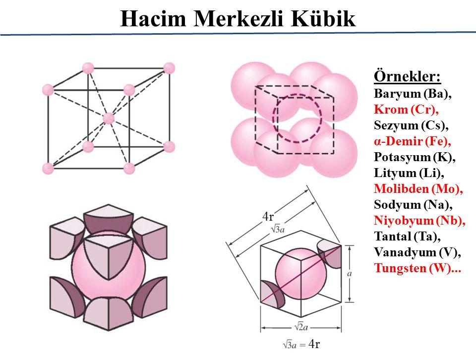 Hacim Merkezli Kübik Örnekler: Baryum (Ba), Krom (Cr), Sezyum (Cs),