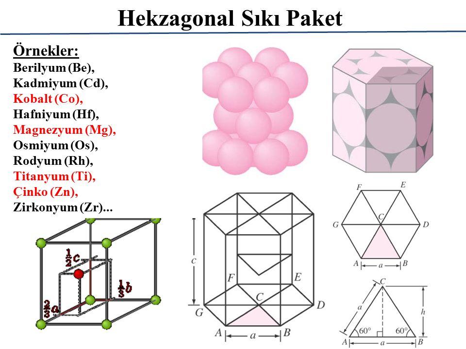 Hekzagonal Sıkı Paket Örnekler: Berilyum (Be), Kadmiyum (Cd),