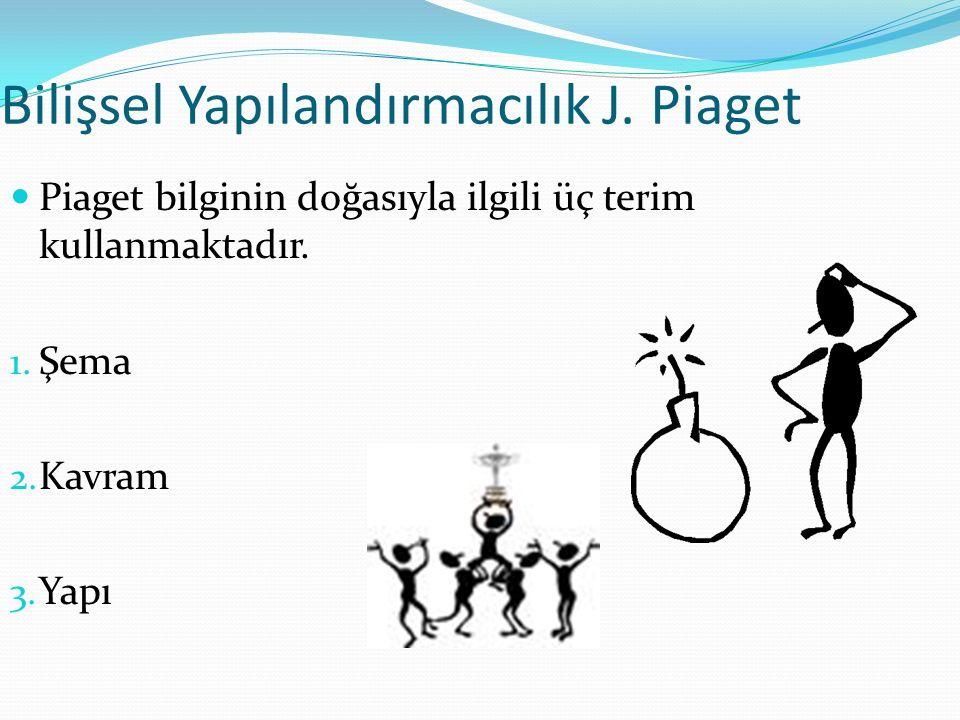 Bilişsel Yapılandırmacılık J. Piaget