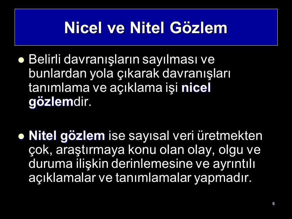 Nicel ve Nitel Gözlem Belirli davranışların sayılması ve bunlardan yola çıkarak davranışları tanımlama ve açıklama işi nicel gözlemdir.