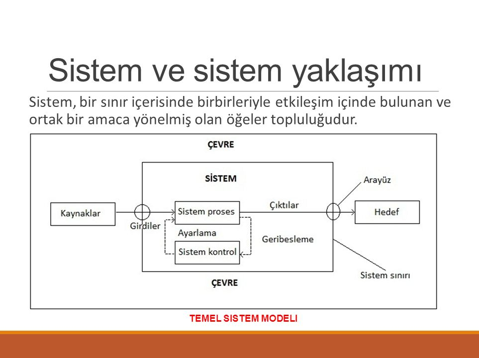 Sistem ve sistem yaklaşımı