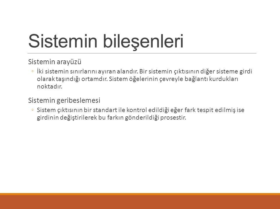 Sistemin bileşenleri Sistemin arayüzü Sistemin geribeslemesi