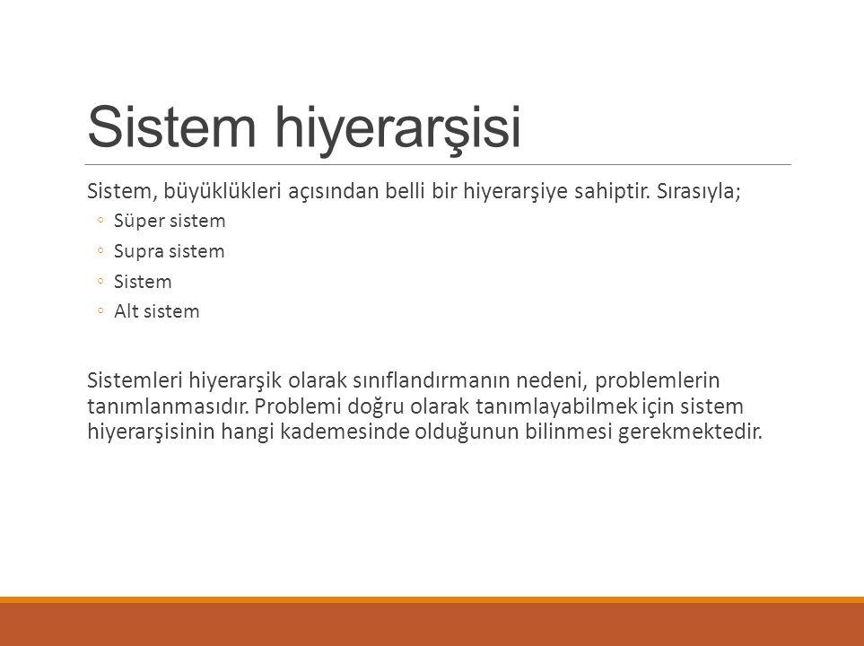 Sistem hiyerarşisi Sistem, büyüklükleri açısından belli bir hiyerarşiye sahiptir. Sırasıyla; Süper sistem.
