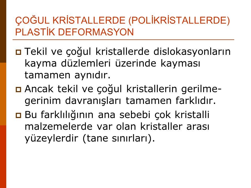 ÇOĞUL KRİSTALLERDE (POLİKRİSTALLERDE) PLASTİK DEFORMASYON