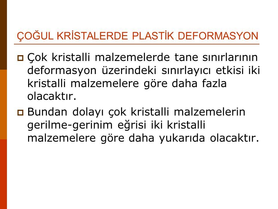 ÇOĞUL KRİSTALERDE PLASTİK DEFORMASYON