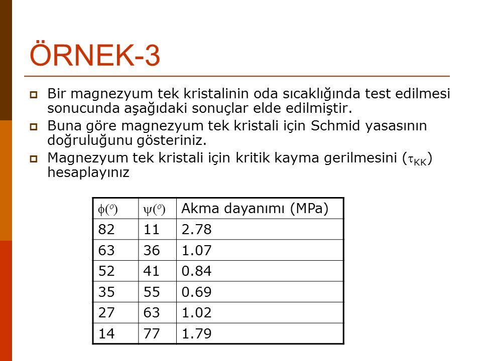 ÖRNEK-3 Bir magnezyum tek kristalinin oda sıcaklığında test edilmesi sonucunda aşağıdaki sonuçlar elde edilmiştir.