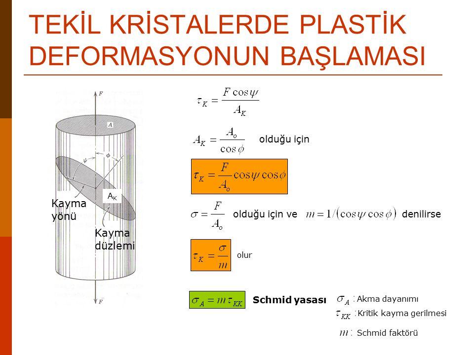 TEKİL KRİSTALERDE PLASTİK DEFORMASYONUN BAŞLAMASI