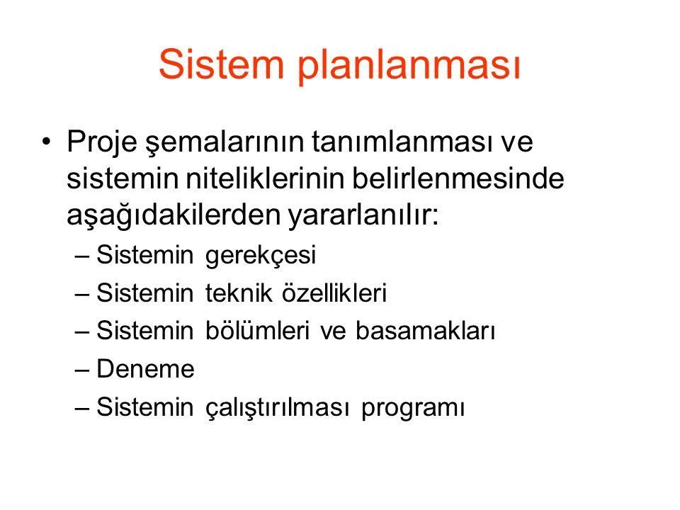 Sistem planlanması Proje şemalarının tanımlanması ve sistemin niteliklerinin belirlenmesinde aşağıdakilerden yararlanılır:
