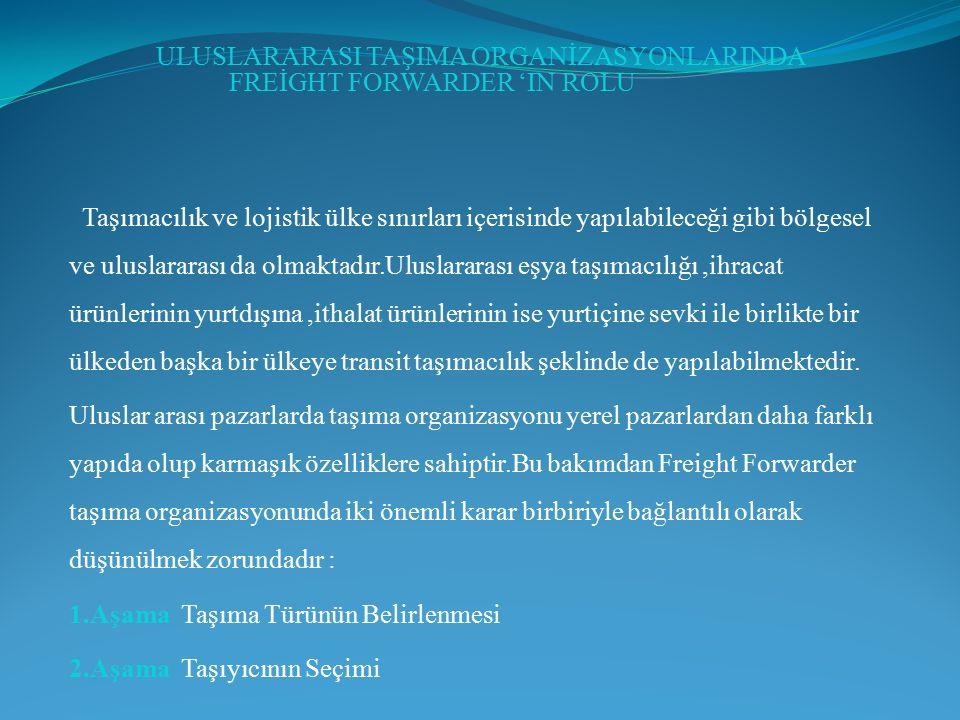 ULUSLARARASI TAŞIMA ORGANİZASYONLARINDA . FREİGHT FORWARDER 'IN ROLU
