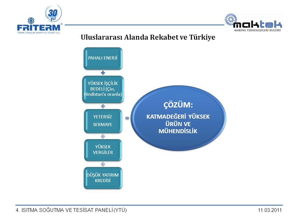 Uluslararası Alanda Rekabet ve Türkiye