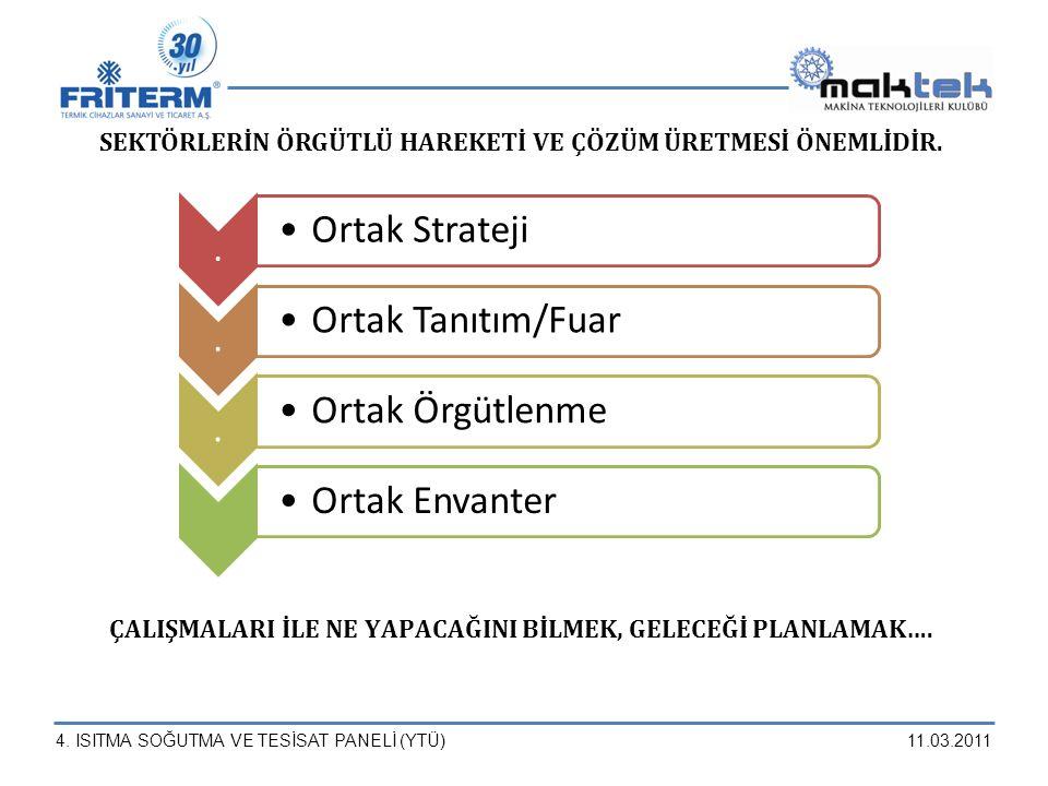 . Ortak Strateji Ortak Tanıtım/Fuar Ortak Örgütlenme Ortak Envanter