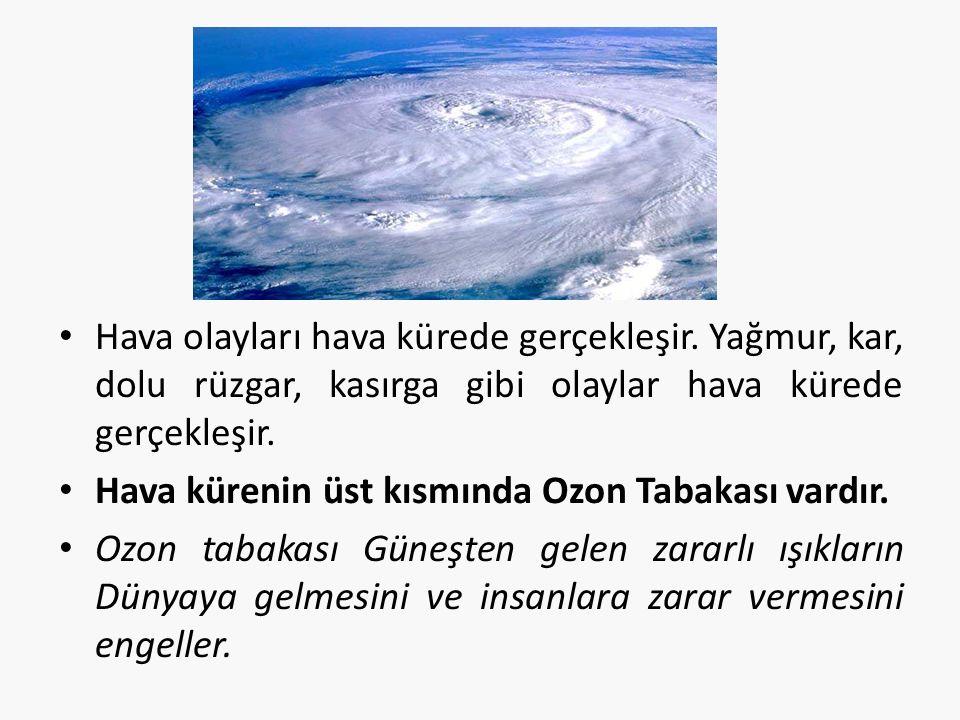 Hava olayları hava kürede gerçekleşir