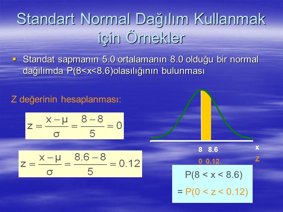 Standart Normal Dağılım Kullanmak için Örnekler