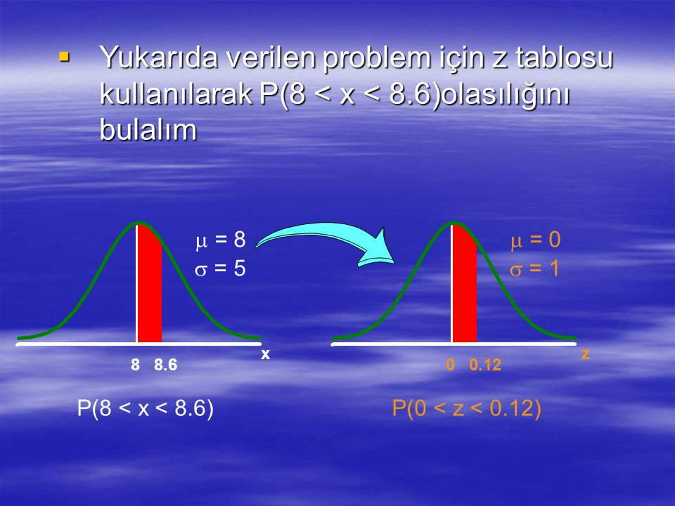 Yukarıda verilen problem için z tablosu kullanılarak P(8 < x < 8