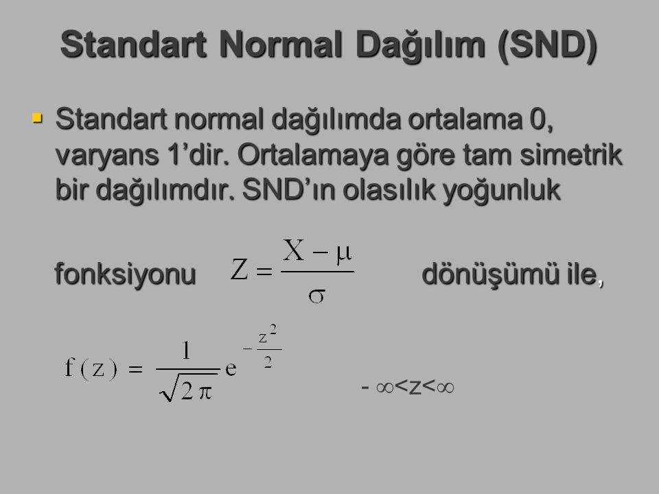 Standart Normal Dağılım (SND)