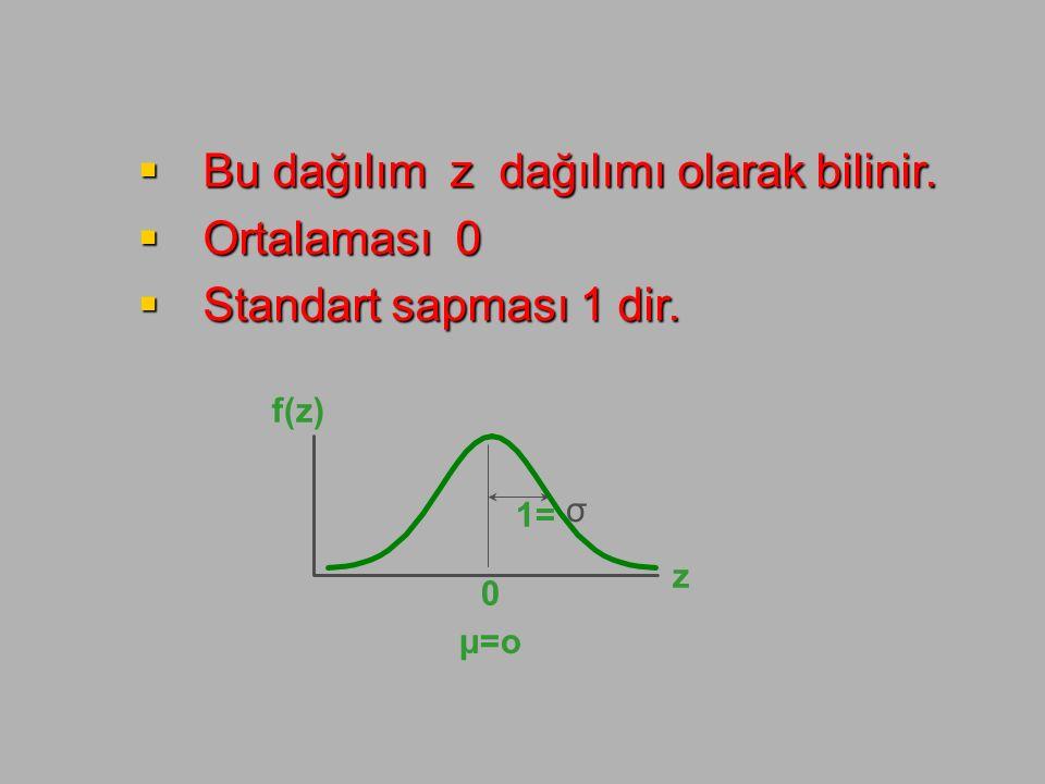 Bu dağılım z dağılımı olarak bilinir. Ortalaması 0