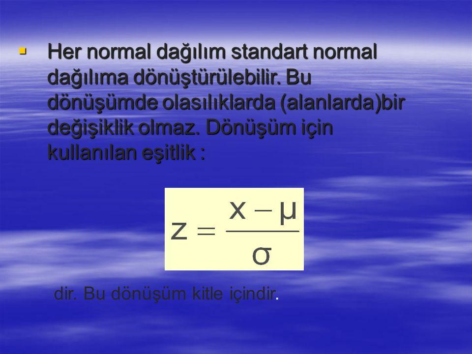 Her normal dağılım standart normal dağılıma dönüştürülebilir