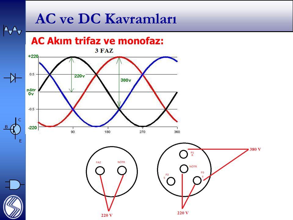 AC ve DC Kavramları AC Akım trifaz ve monofaz: