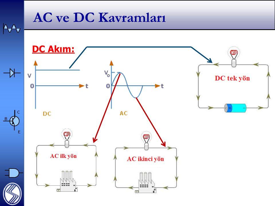 AC ve DC Kavramları DC Akım: