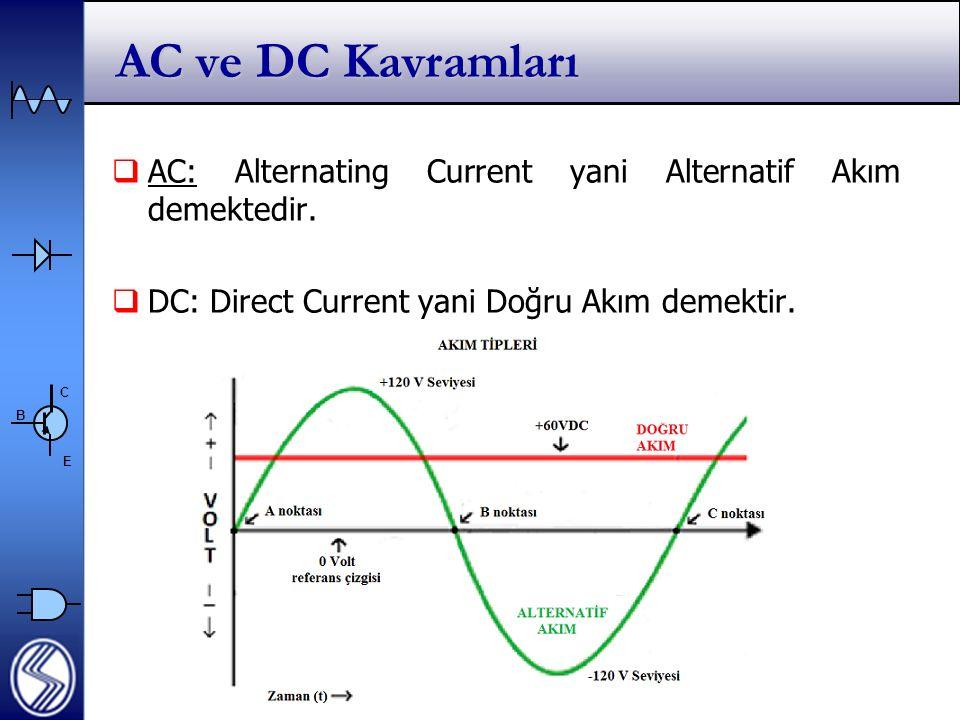 AC ve DC Kavramları AC: Alternating Current yani Alternatif Akım demektedir.
