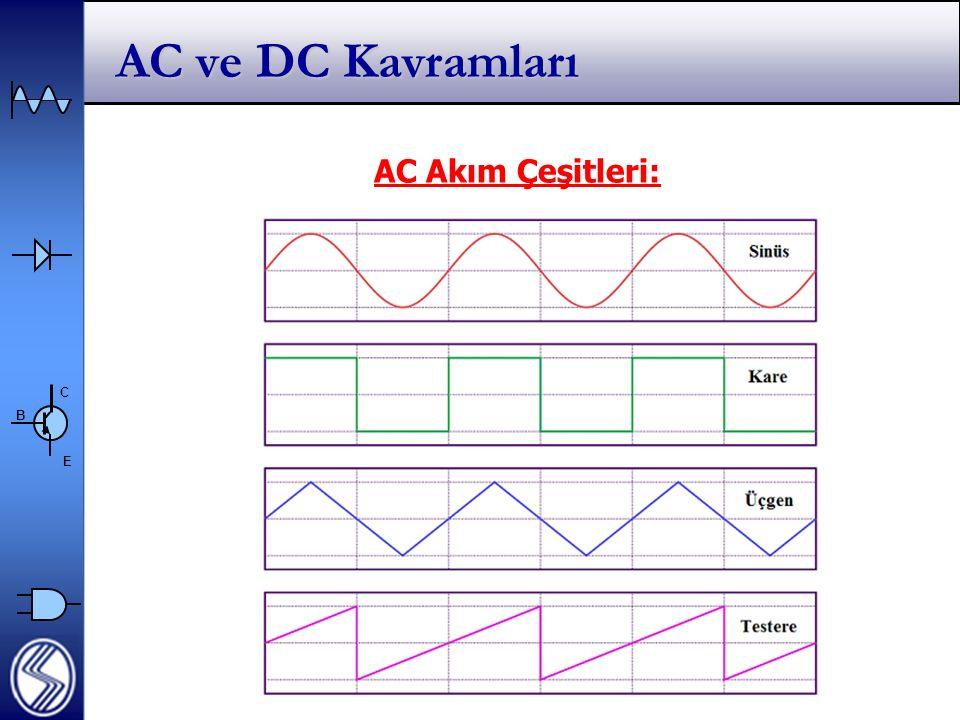 AC ve DC Kavramları AC Akım Çeşitleri: