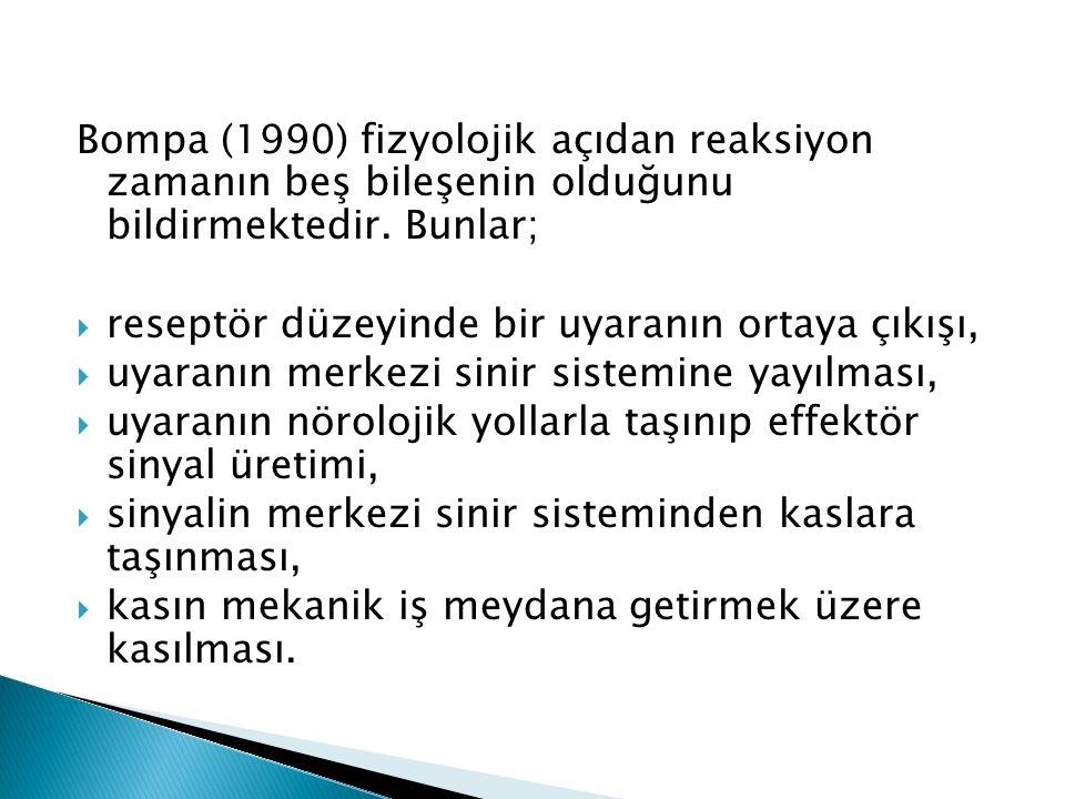 Bompa (1990) fizyolojik açıdan reaksiyon zamanın beş bileşenin olduğunu bildirmektedir. Bunlar;