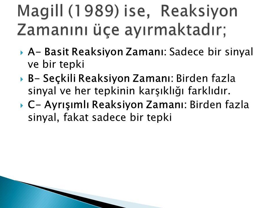 Magill (1989) ise, Reaksiyon Zamanını üçe ayırmaktadır;