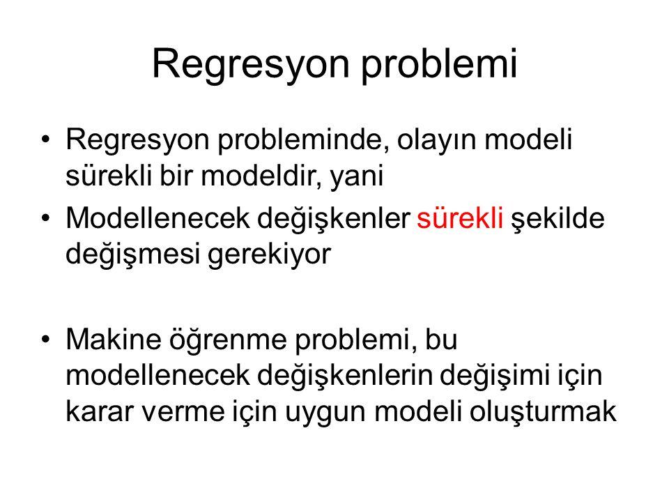Regresyon problemi Regresyon probleminde, olayın modeli sürekli bir modeldir, yani. Modellenecek değişkenler sürekli şekilde değişmesi gerekiyor.