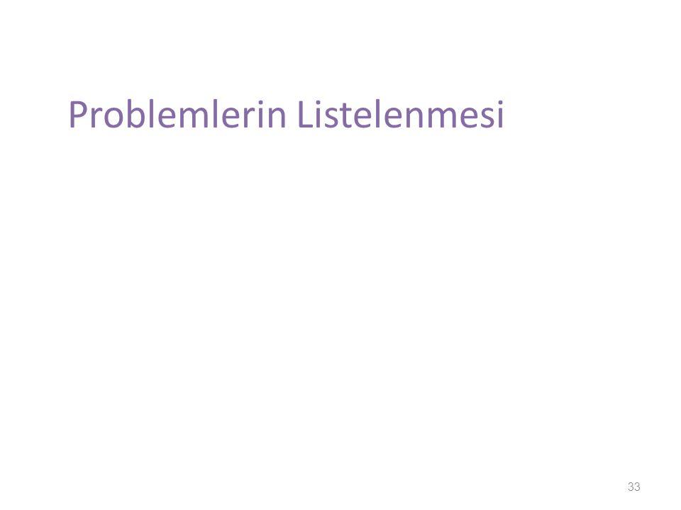Problemlerin Listelenmesi