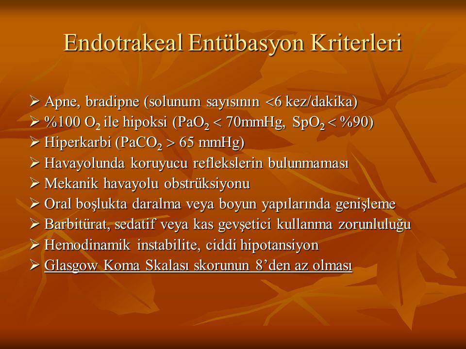 Endotrakeal Entübasyon Kriterleri