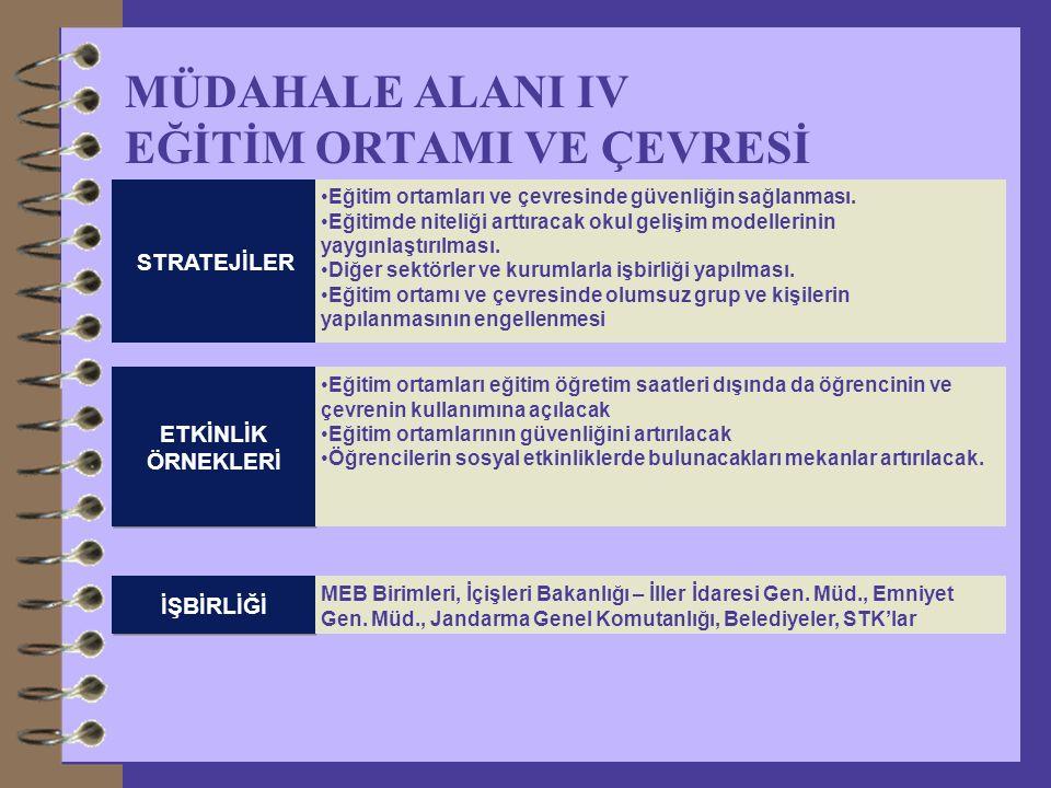 MÜDAHALE ALANI IV EĞİTİM ORTAMI VE ÇEVRESİ