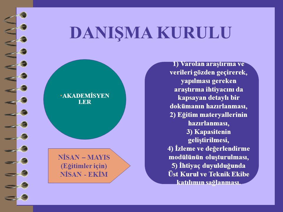 DANIŞMA KURULU AKADEMİSYENLER.