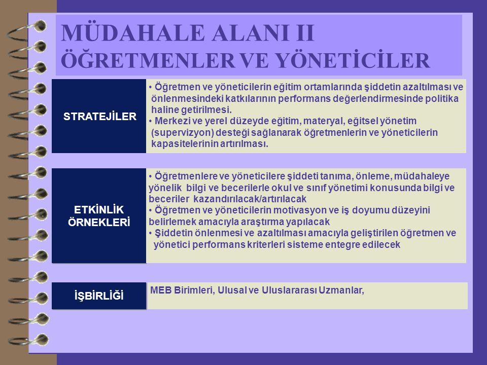 MÜDAHALE ALANI II ÖĞRETMENLER VE YÖNETİCİLER