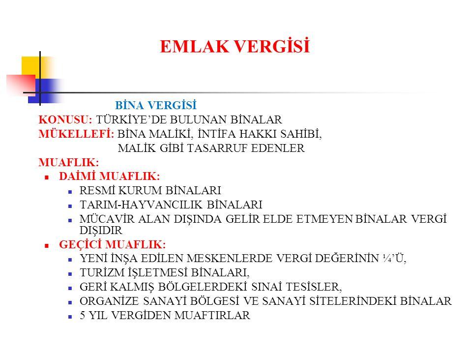 EMLAK VERGİSİ BİNA VERGİSİ KONUSU: TÜRKİYE'DE BULUNAN BİNALAR