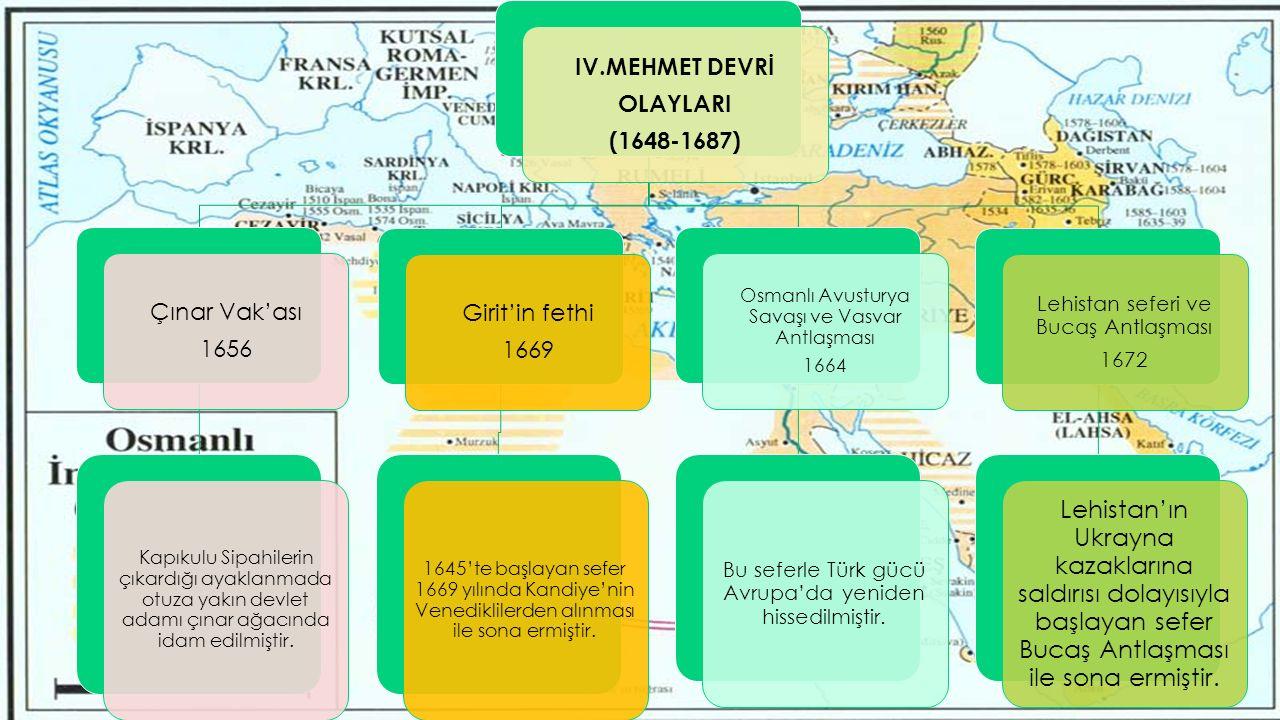 IV.MEHMET DEVRİ OLAYLARI. (1648-1687) Çınar Vak'ası. 1656.