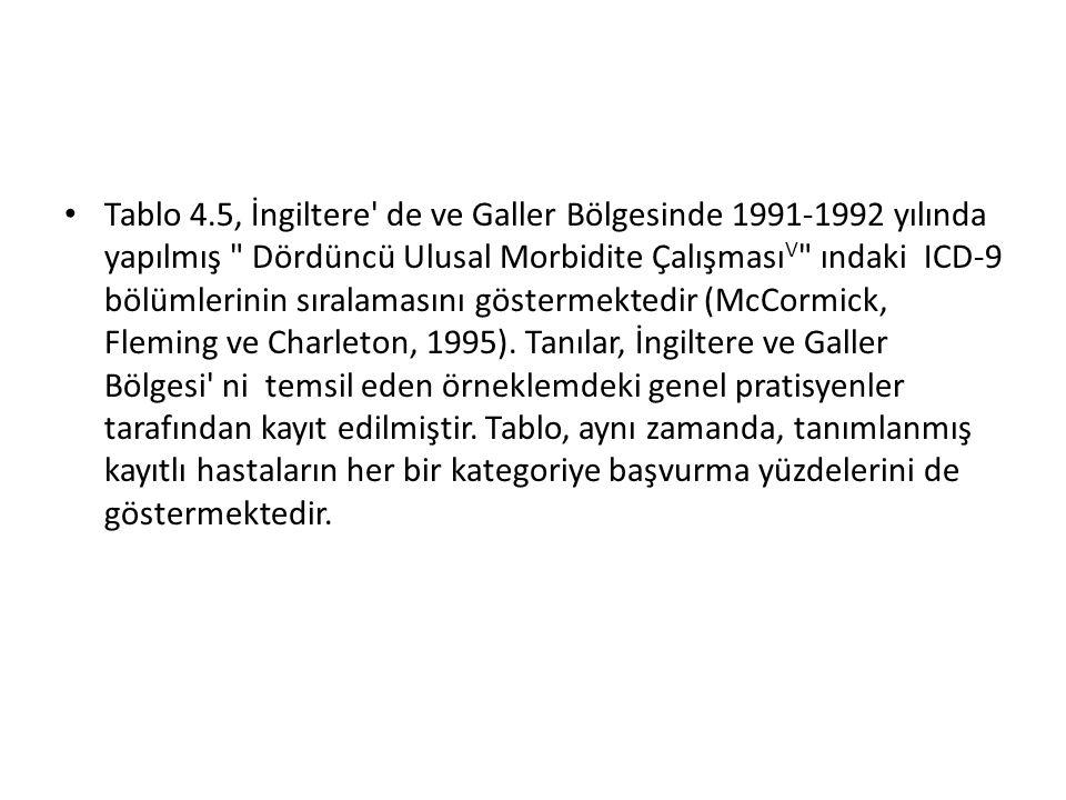 Tablo 4.5, İngiltere de ve Galler Bölgesinde 1991-1992 yılında yapılmış Dördüncü Ulusal Morbidite ÇalışmasıV ındaki ICD-9 bölümlerinin sıralamasını göstermektedir (McCormick, Fleming ve Charleton, 1995).