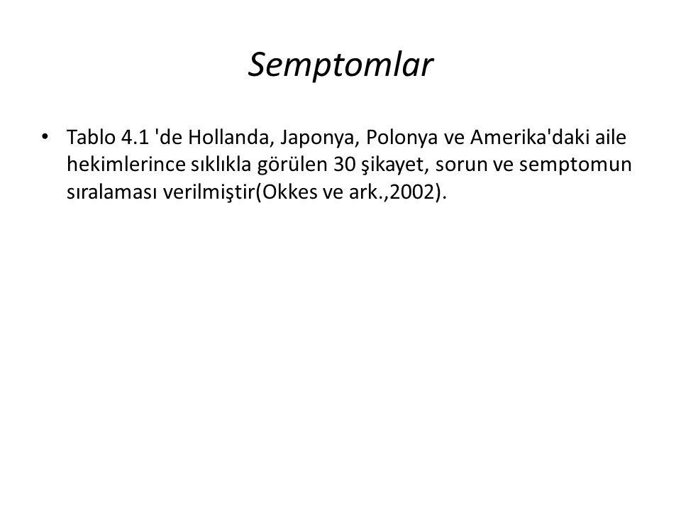 Semptomlar