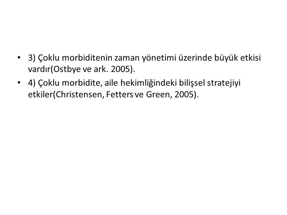 3) Çoklu morbiditenin zaman yönetimi üzerinde büyük etkisi vardır(Ostbye ve ark. 2005).